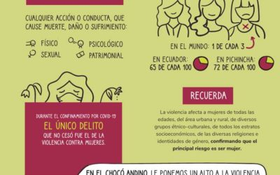 Campaña online de Prevención de violencia de género